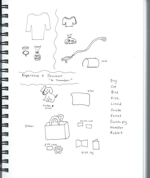lij_logoappsitems_sketch